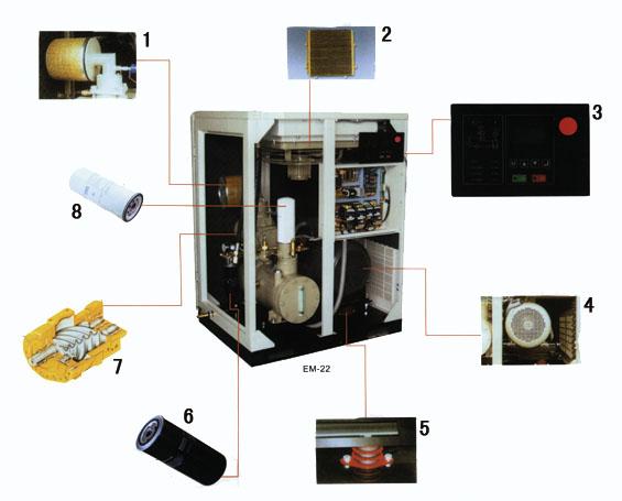 螺杆压缩机剖析图